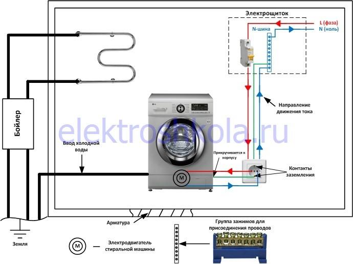 подключение стиральной машины без системы уравнивания потенциалов