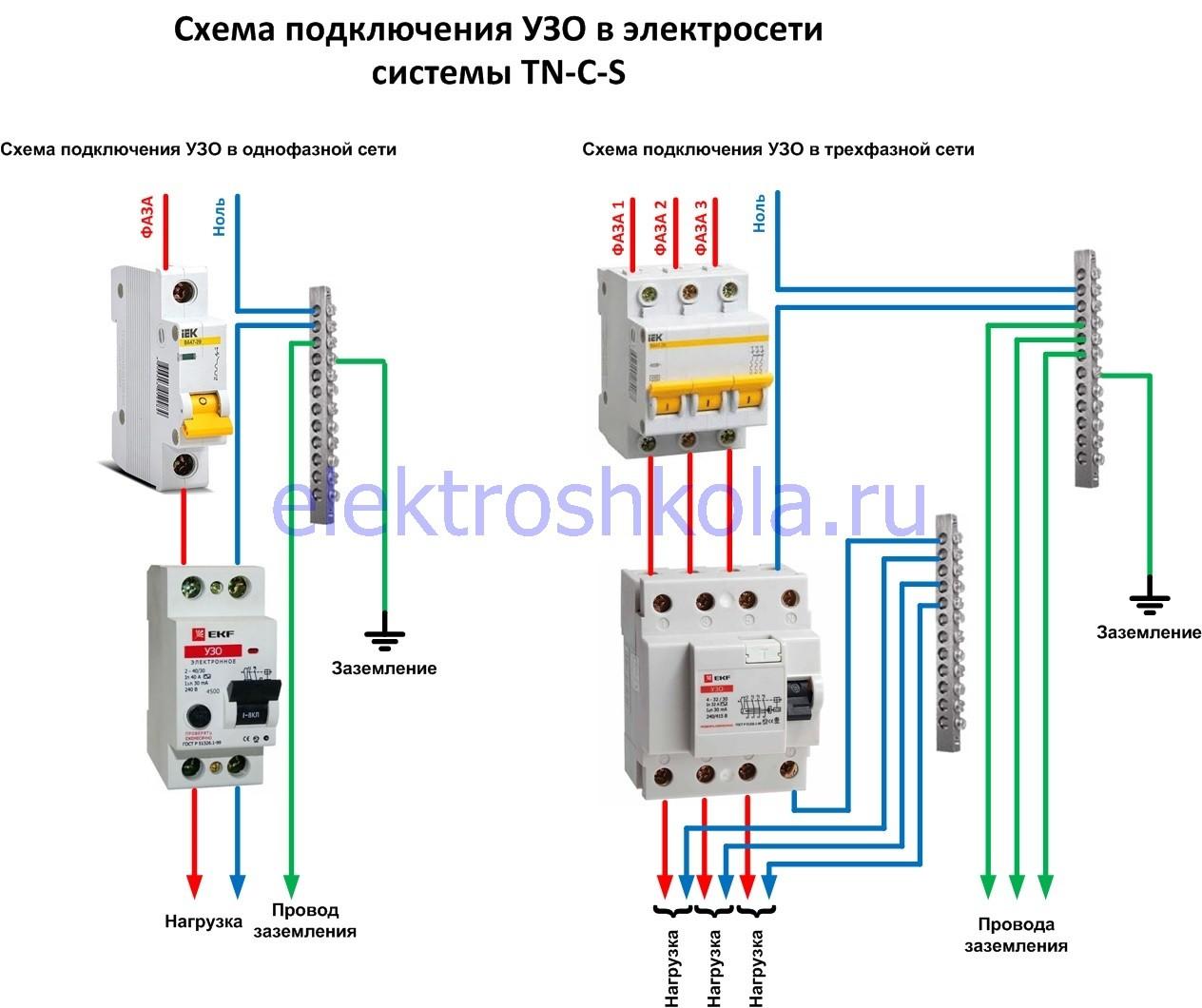 Схема подключения УЗО в сети TN-C-S