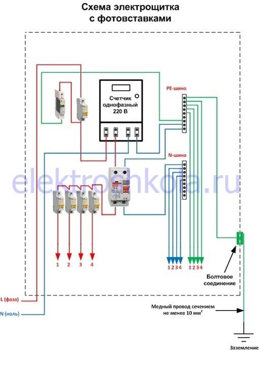 схема электрощитка в частном доме 220в