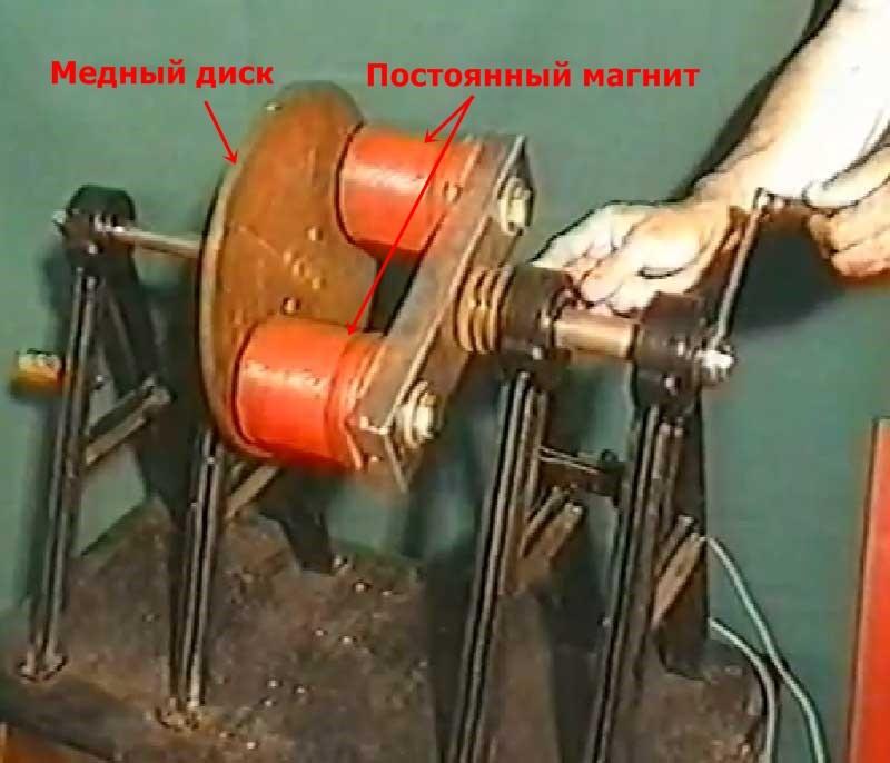 принцип работы электродвигателя