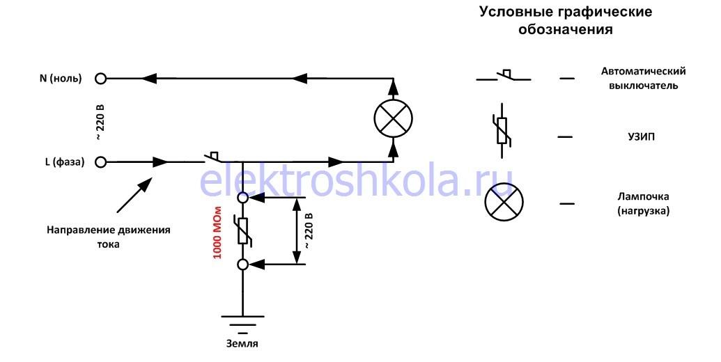Схема работы узип