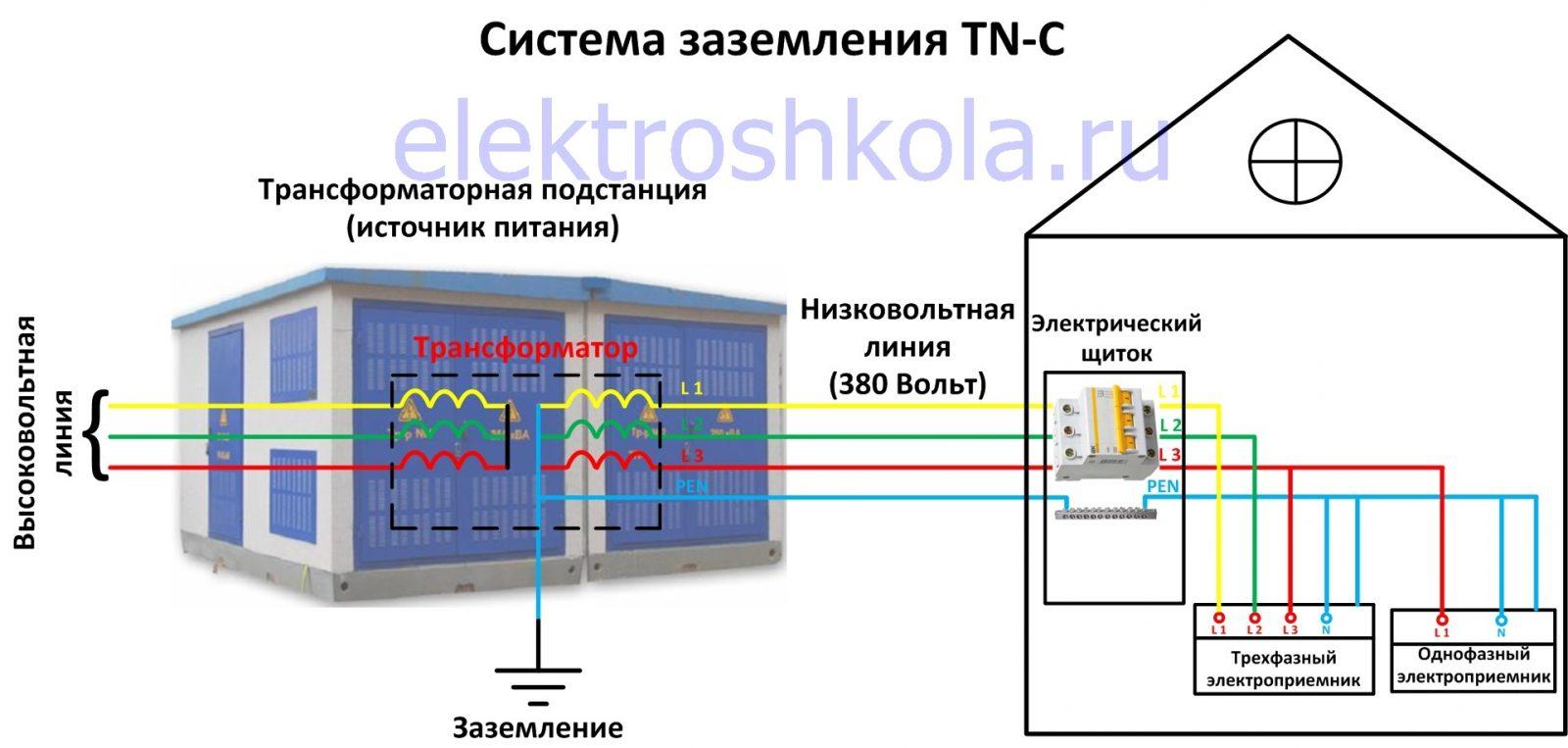 система заземления TN-C схема