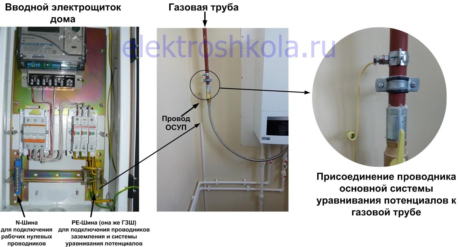 подключение к осуп газовой трубы частного жилого дома