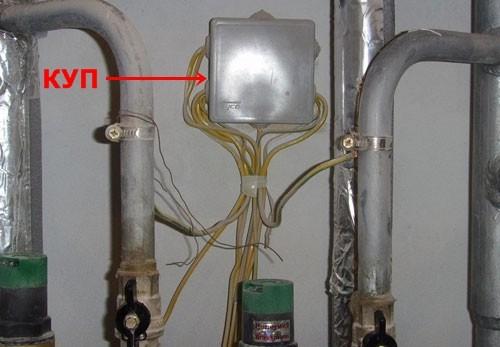 Присоединение проводников дополнительного уравнивания потенциалов