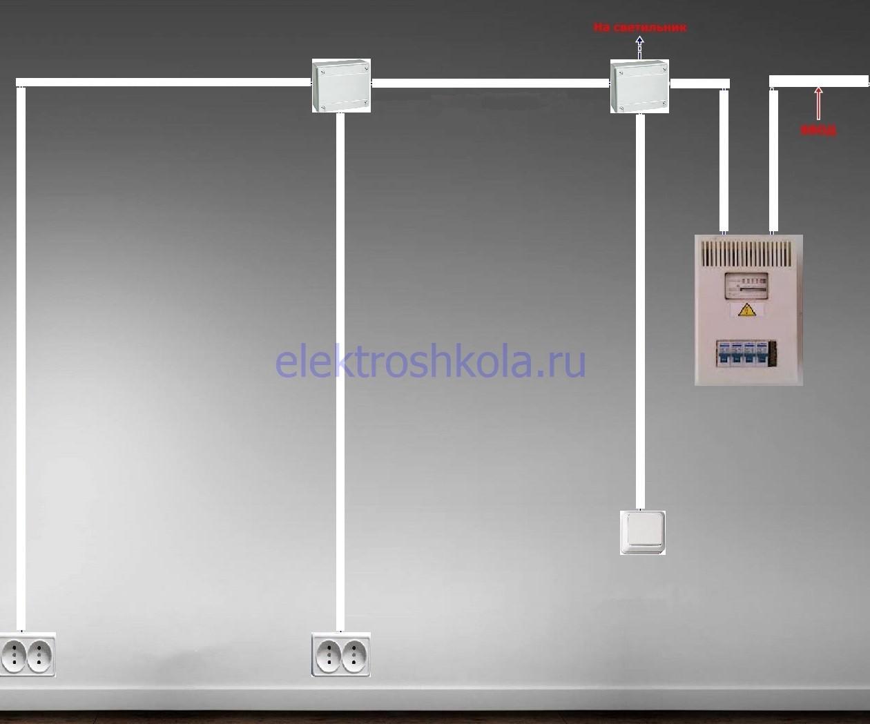 монтаж открытой электропроводки шаг - 3