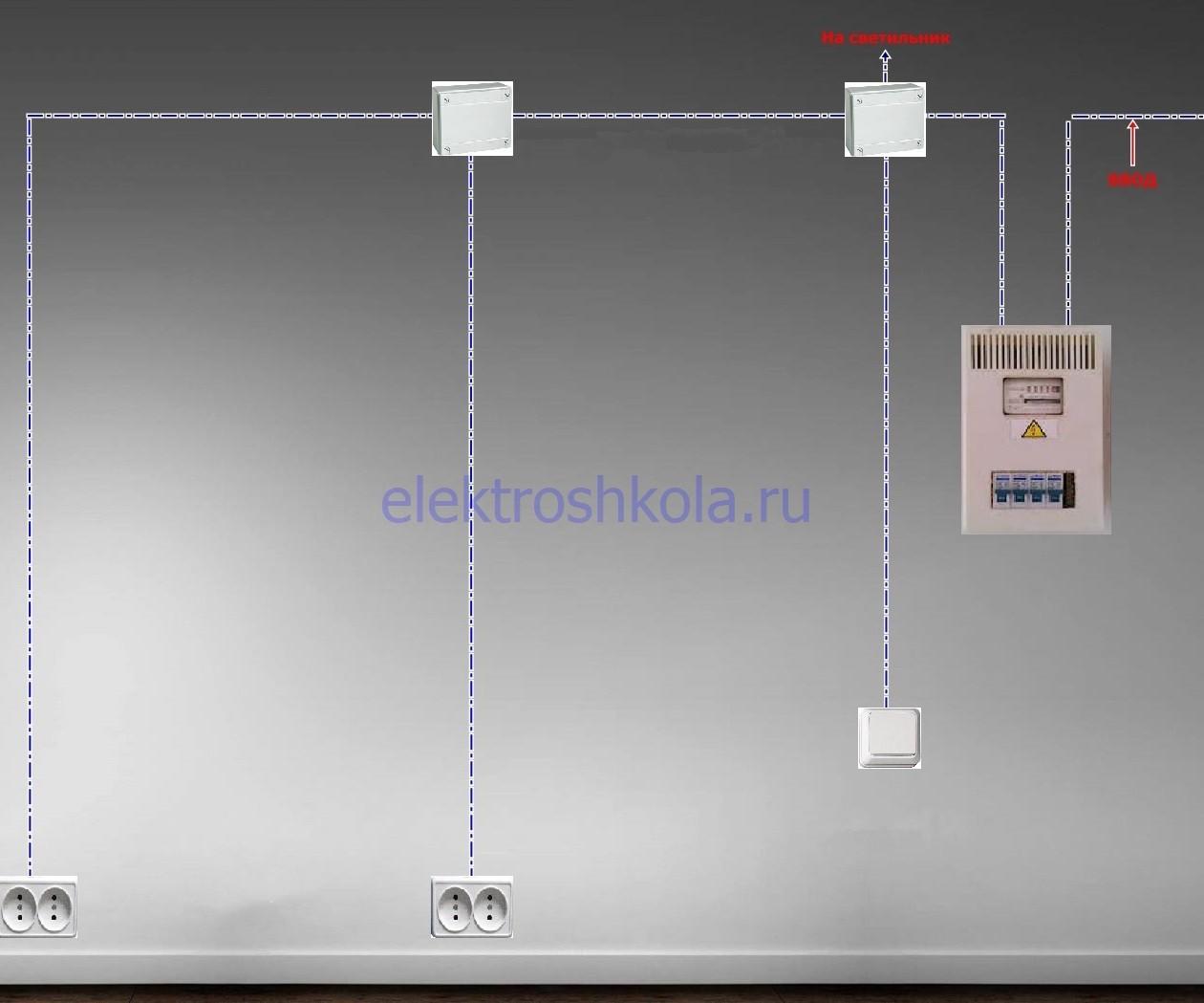 монтаж открытой электропроводки шаг - 2