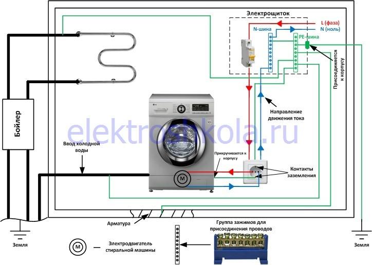 уравнивание потенциала стиральной машины