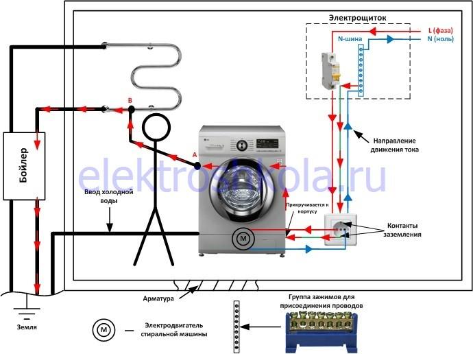 потенциал на корпусе стиральной машины
