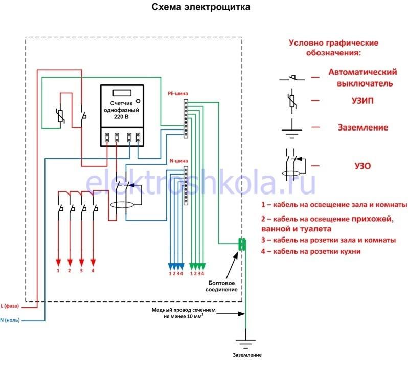 принципиальная электрическая схема электрощитка в частном доме 220в