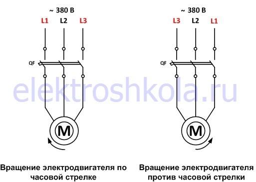 как изменить направление вращения трехфазного электродвигателя