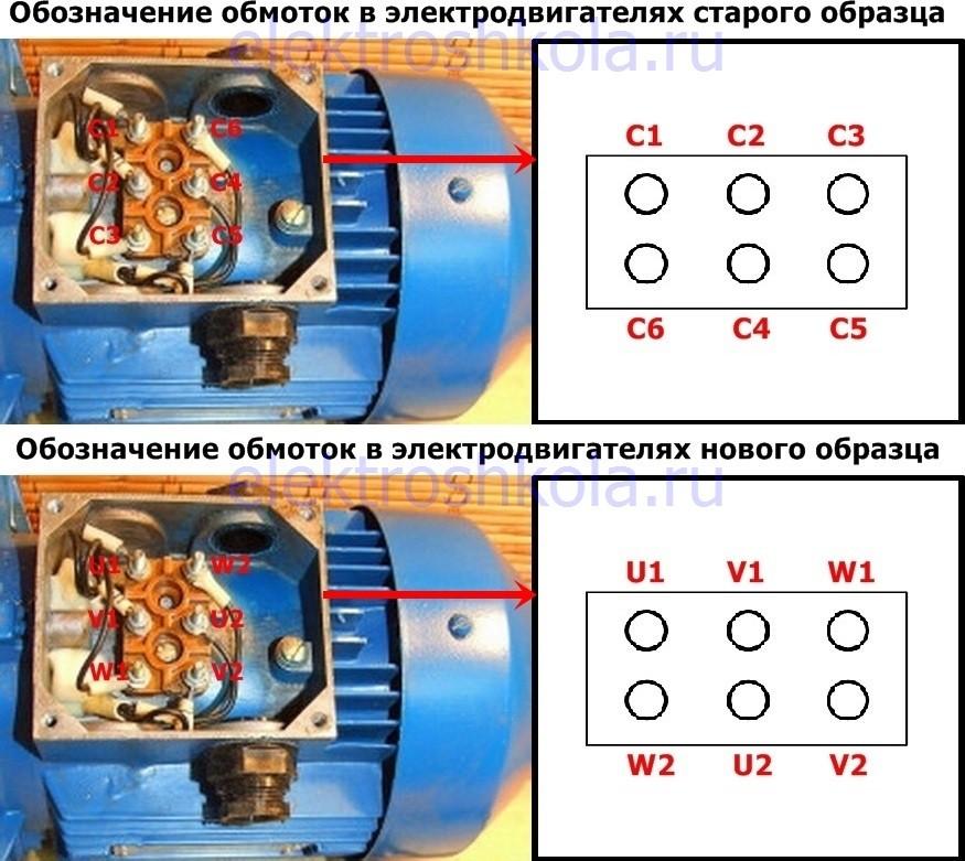 Обозначение выводов обмоток статора электродвигателя