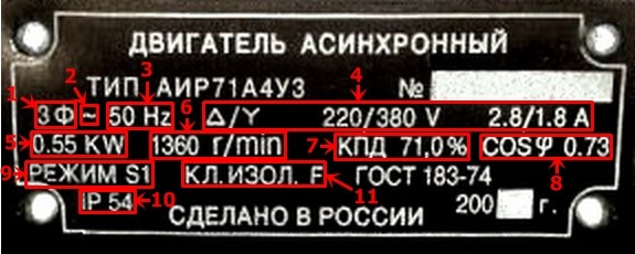 характеристики указанные на шильдике электродвигателя