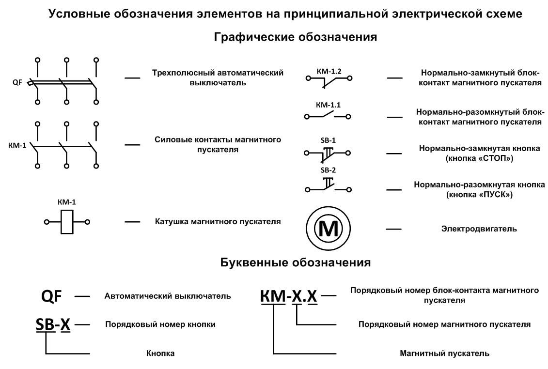условные обозначения на принципиальной электрической схеме подключения электродвигателя