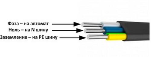 подключение трехжильного кабеля