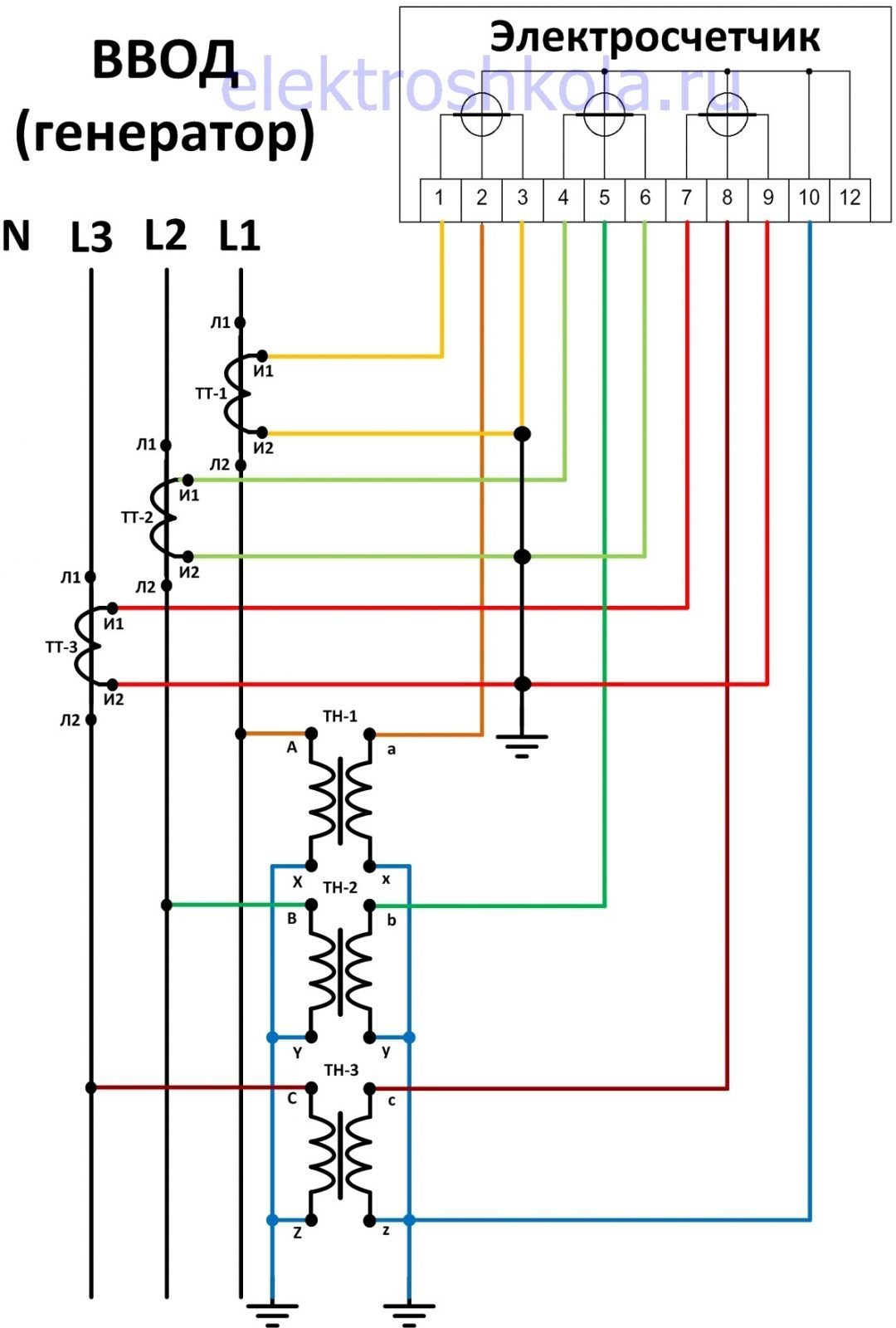 Схема подключения счетчика через трансформаторы тока и трансформаторы напряжения