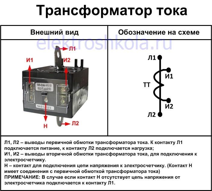 Трансформатор тока, внешний вид, обозначение на схеме