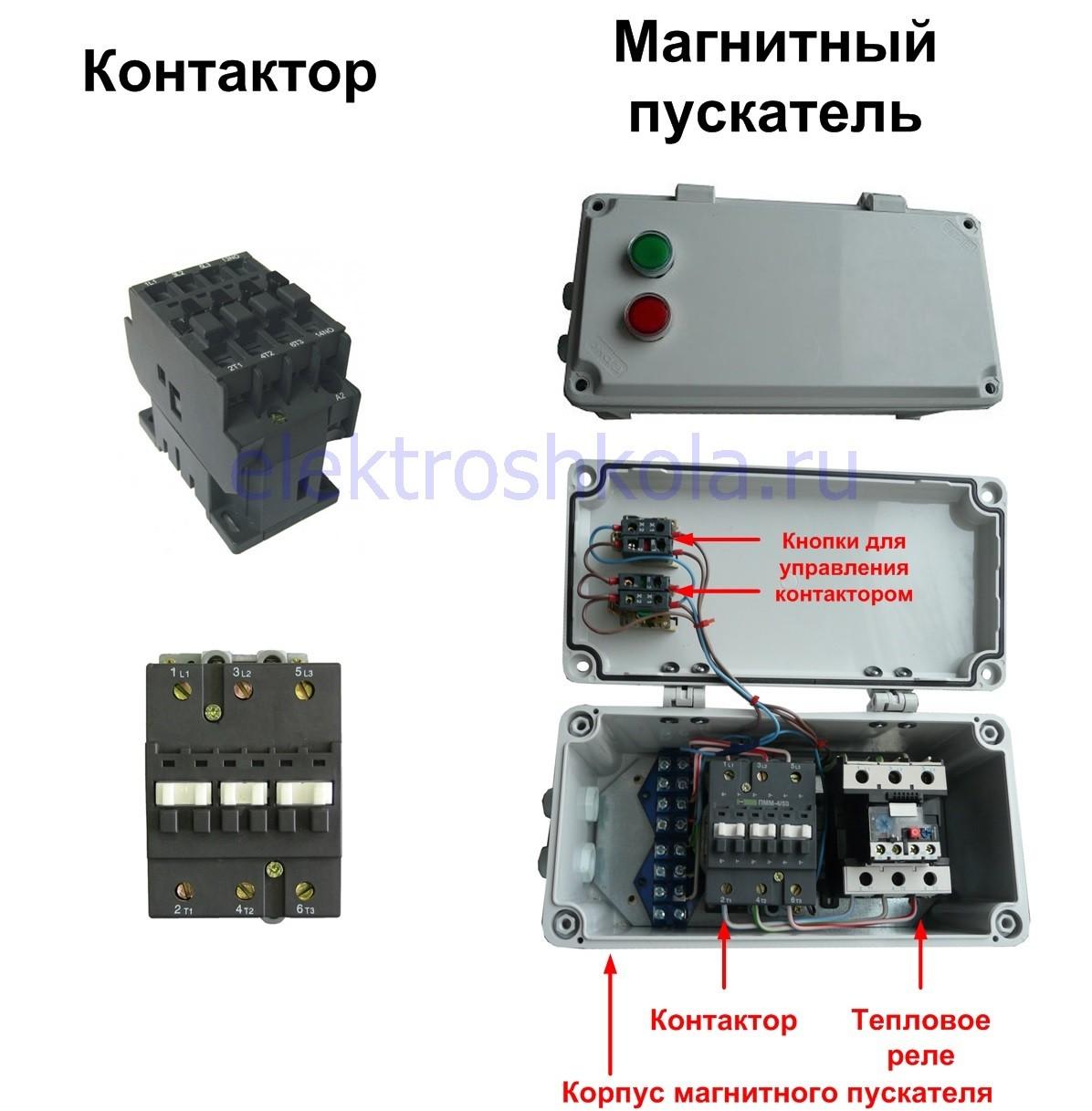 разница между контактором и магнитным пускателем