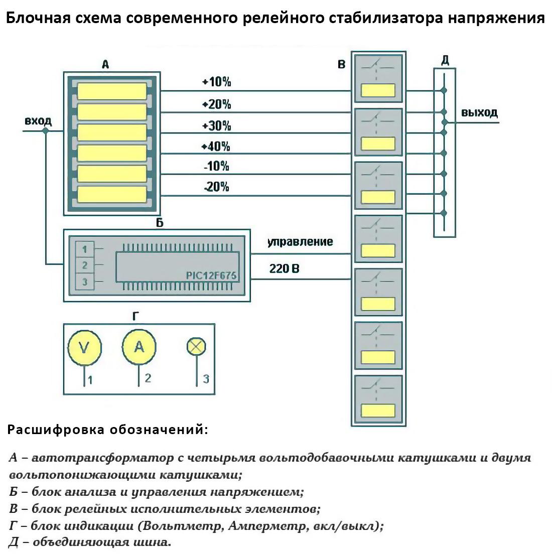 структурная схема релейного стабилизатора напряжения
