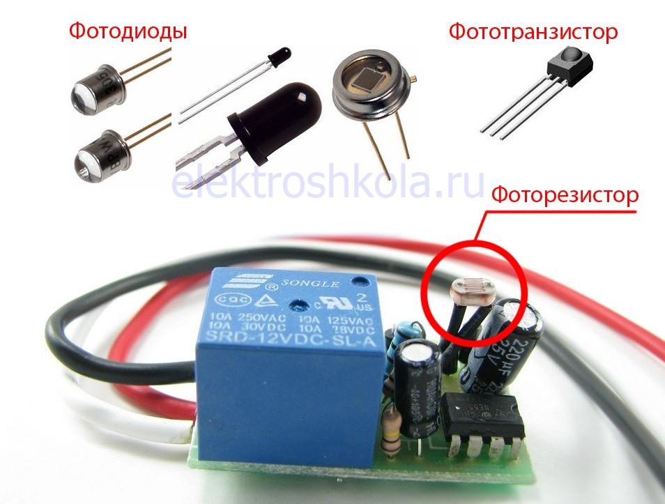 светочувствительные элементы, фоторезисторы, фотодиоды, фототранзисторы