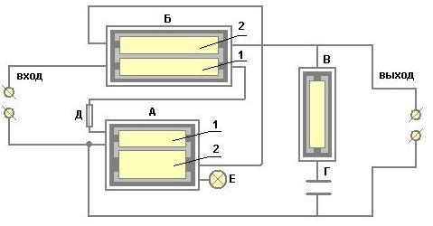 принципиальная схема феррорезонансного стабилизатора