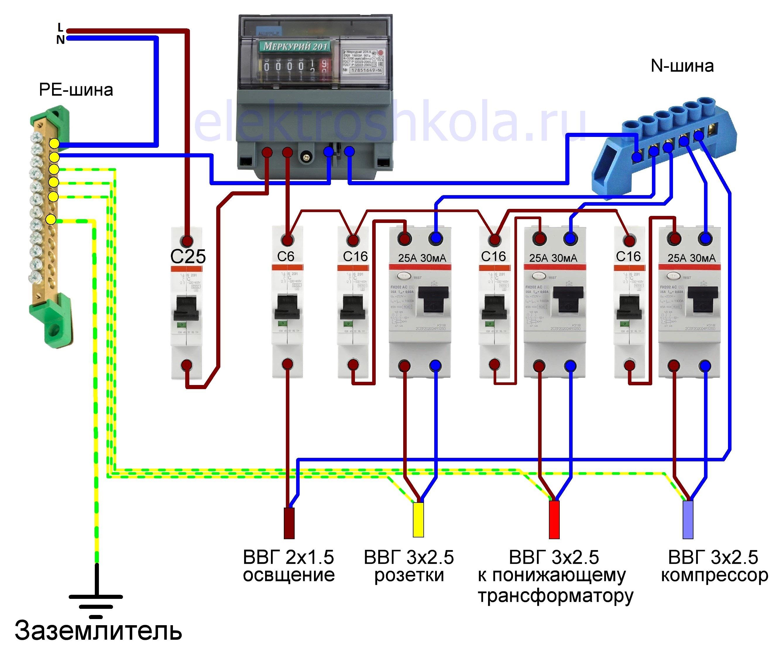 схема электрощита со счетчиком в гараже