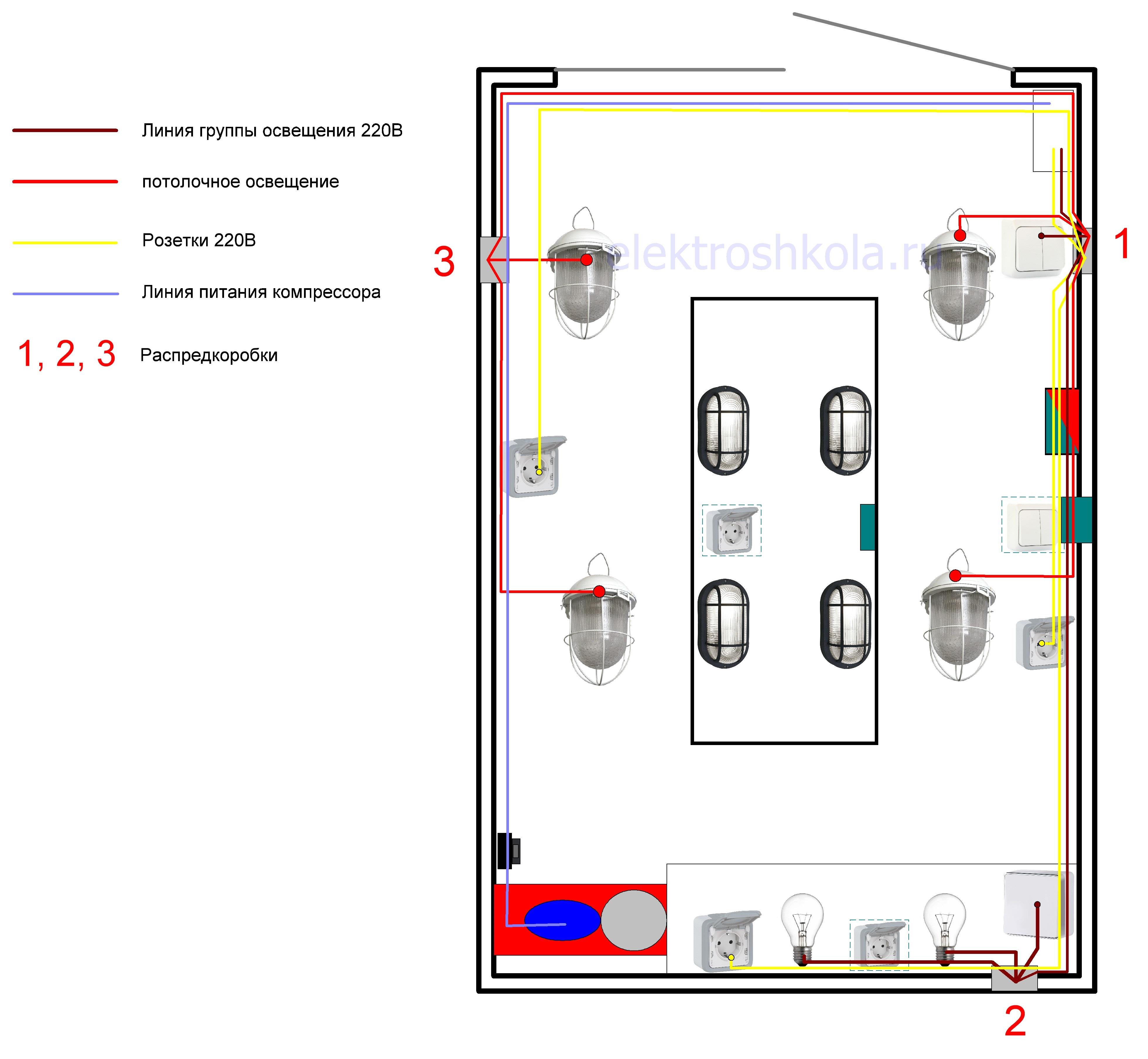 схема разводки электропроводки в гараже