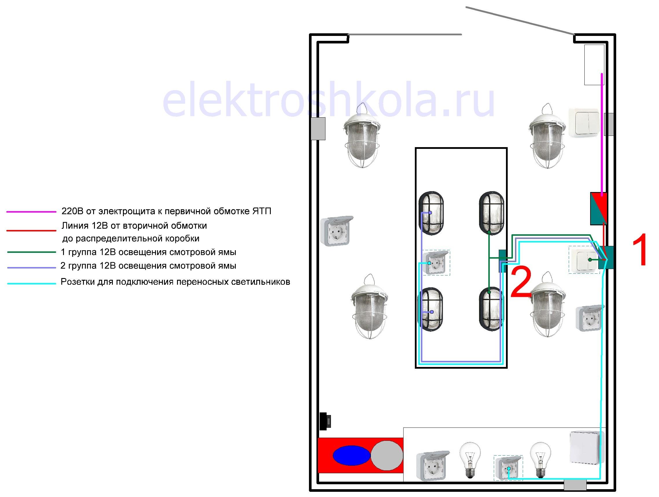 схема разводки проводки 12 Вольт в гараже