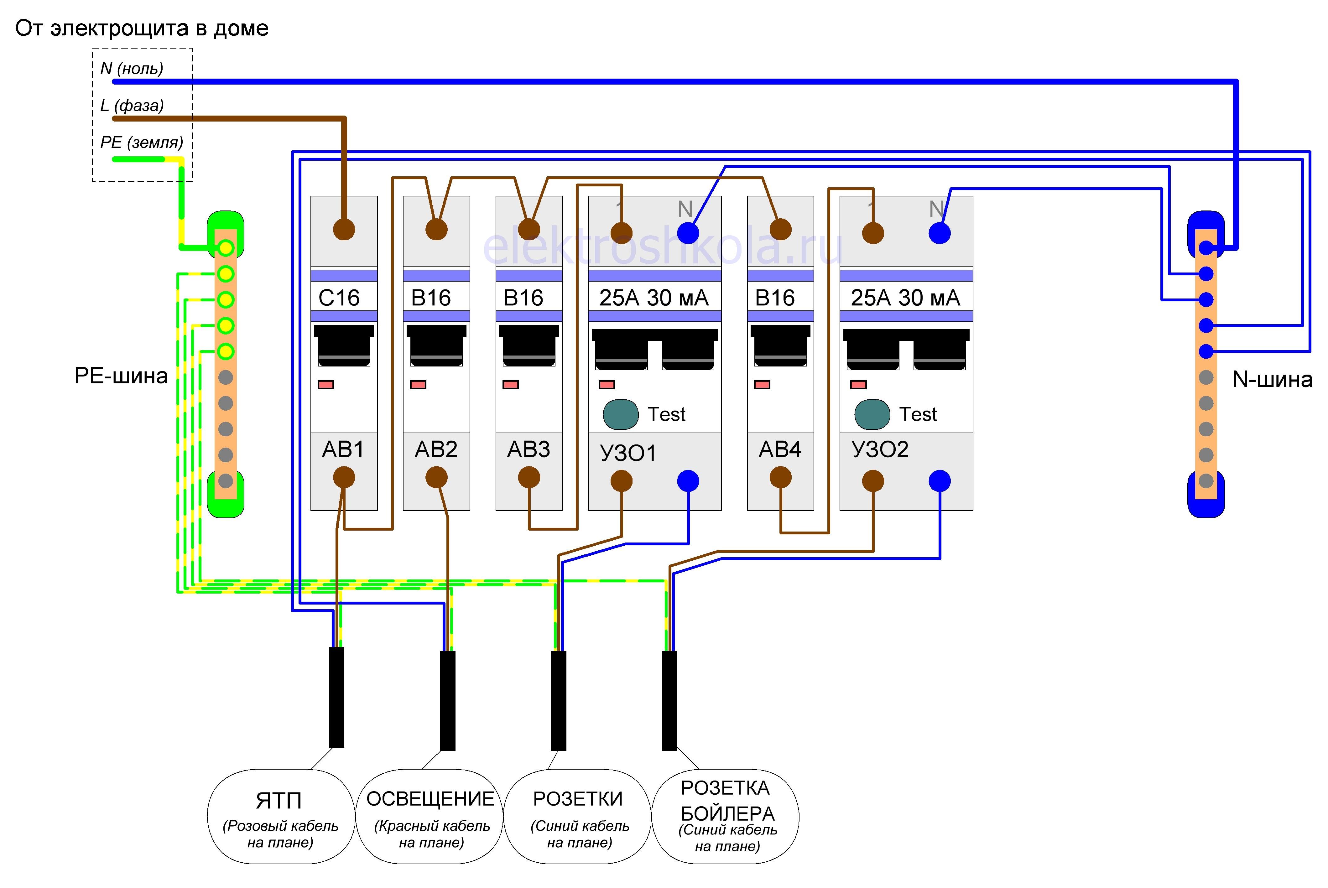 схема однофазного электрощитка для бани