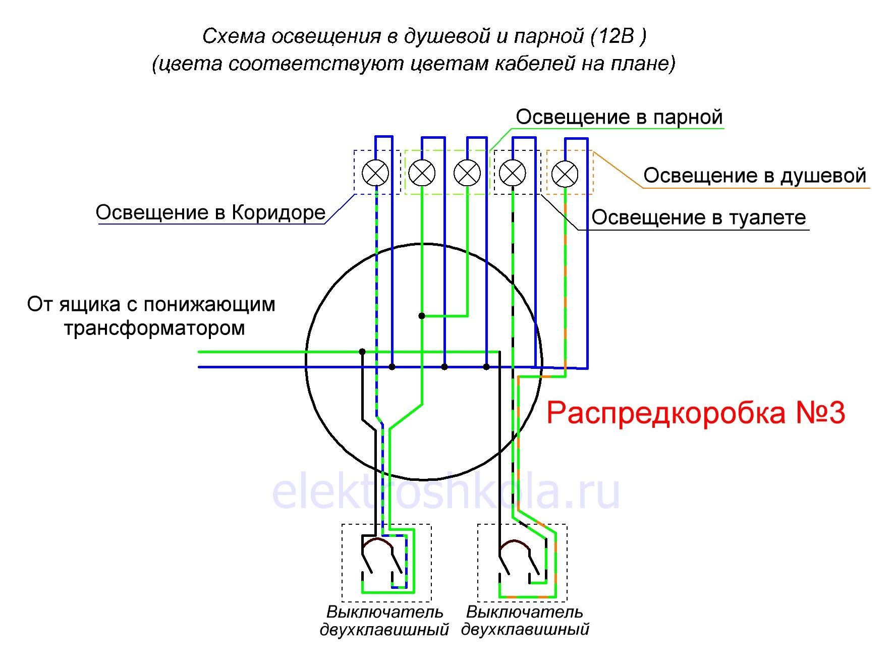 схема подключения освещения 12 Вольт в бане
