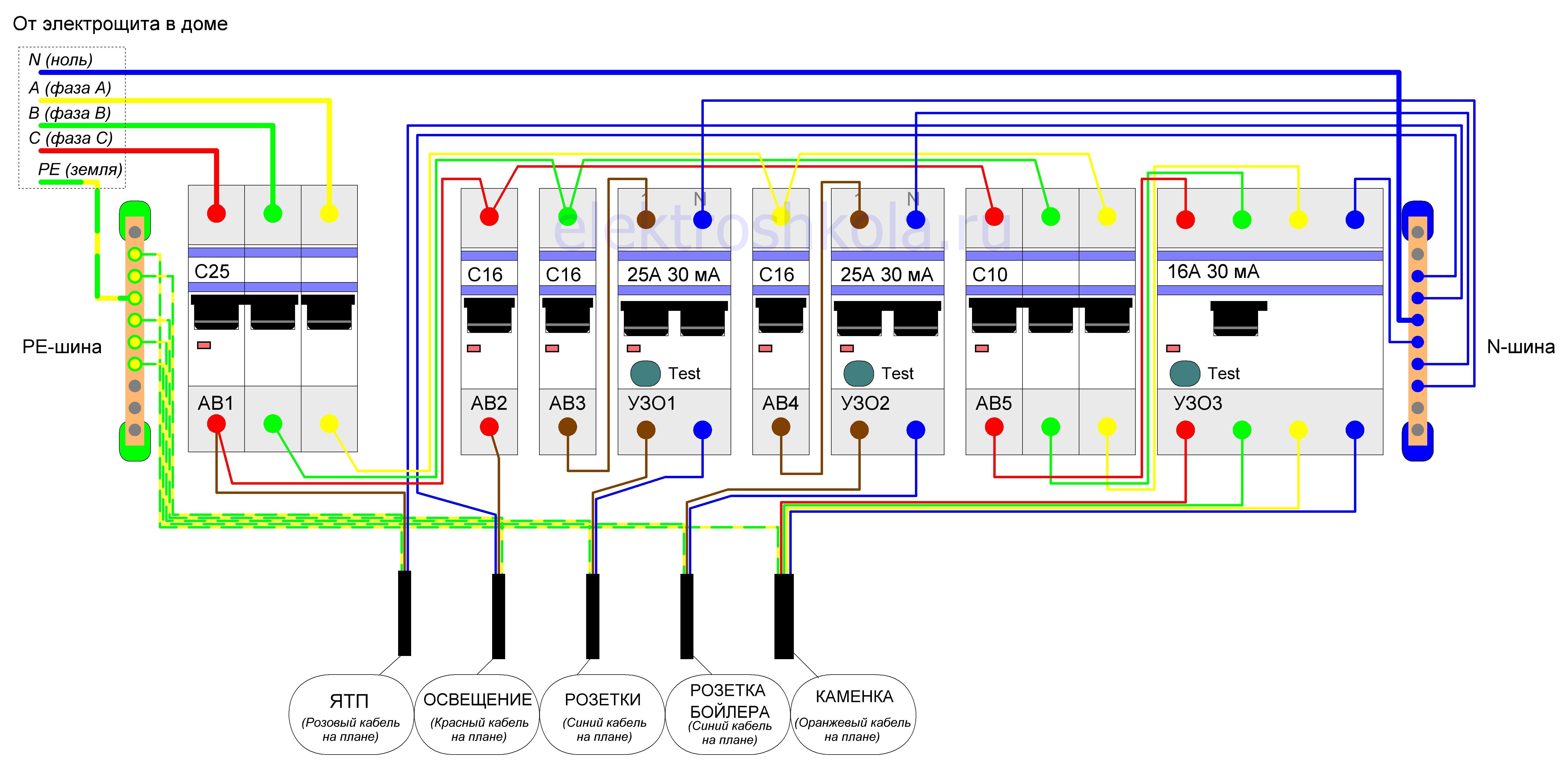 схема трехфазного электрощитка для бани с электрокаменкой