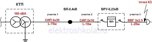 пример однолинейной схемы для расчета тока кз