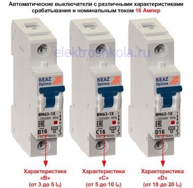 маркировка характеристики срабатывания на автоматическом выключателе