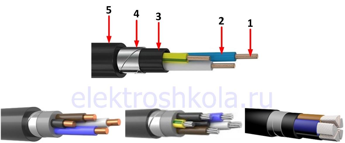 конструкция (устройство) кабеля (А)ВБбШв