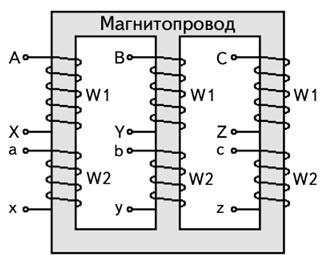 схема общего устройства трехфазного трансформатора