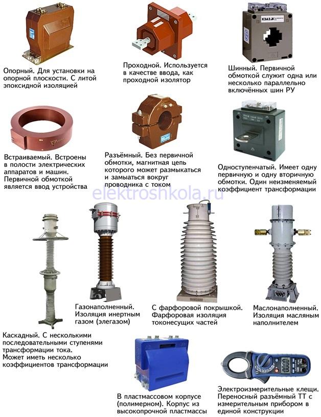 основные типы измерительных трансформаторов тока