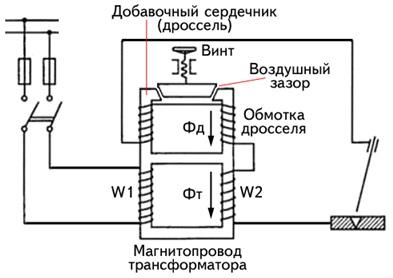 схема сварочного трансформатора с дросселем в едином корпусе