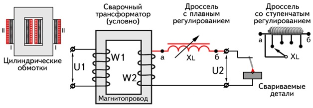 схема сварочного трансформатора с индуктивным сопротивлением