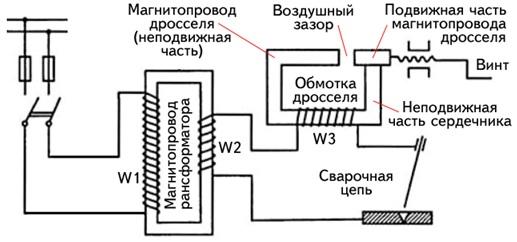 схема сварочного трансформатора с разнесенными обмотками