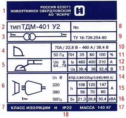 табличка с паспортными данными трансформатора