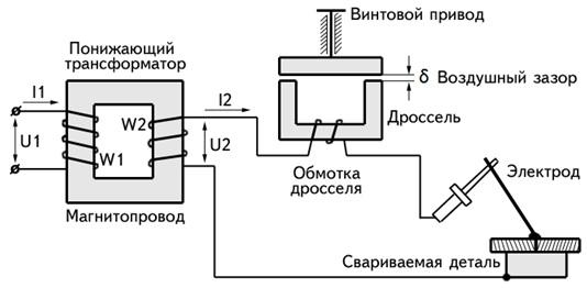 общее устройство сварочного трансформатора