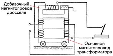 устройство сварочного трансформатора с дросселем в едином корпусе