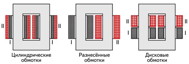 виды обмоток сварочных трансформаторов